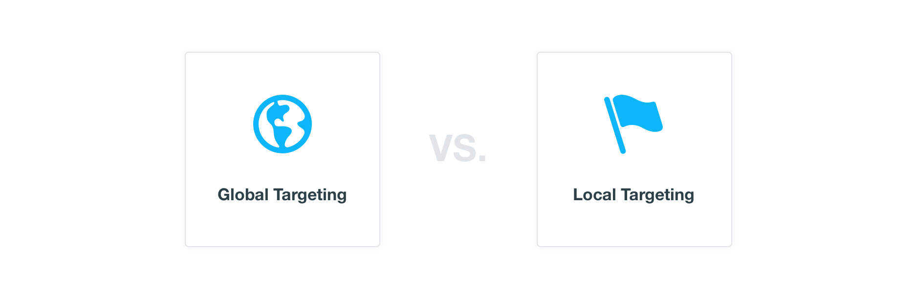 Hyperlocal marketing helps you target your audience based on location
